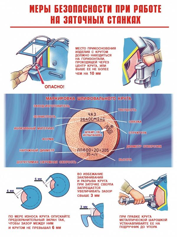 инструкция по охране труда при работе на токарном станке по металлу - фото 9