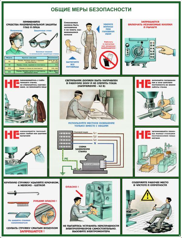 Инструкция при работе с электрооборудованием