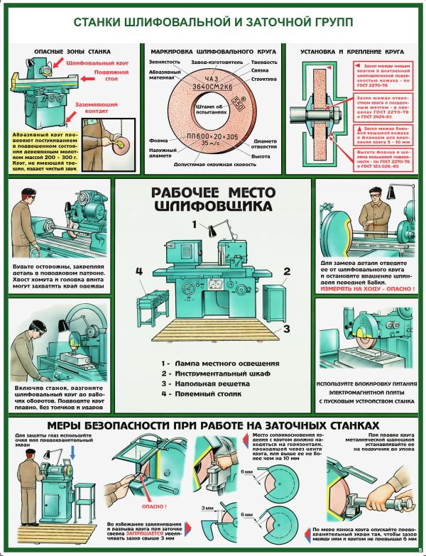 Инструкция по охране труда при работе на плоскошлифовальных станках