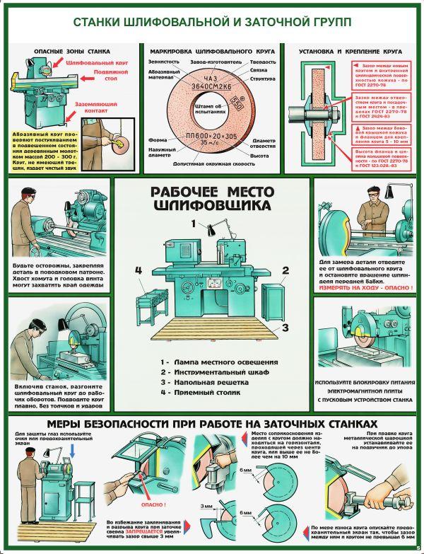 Инструкция по технике безопасности при работе на фрезерном станке