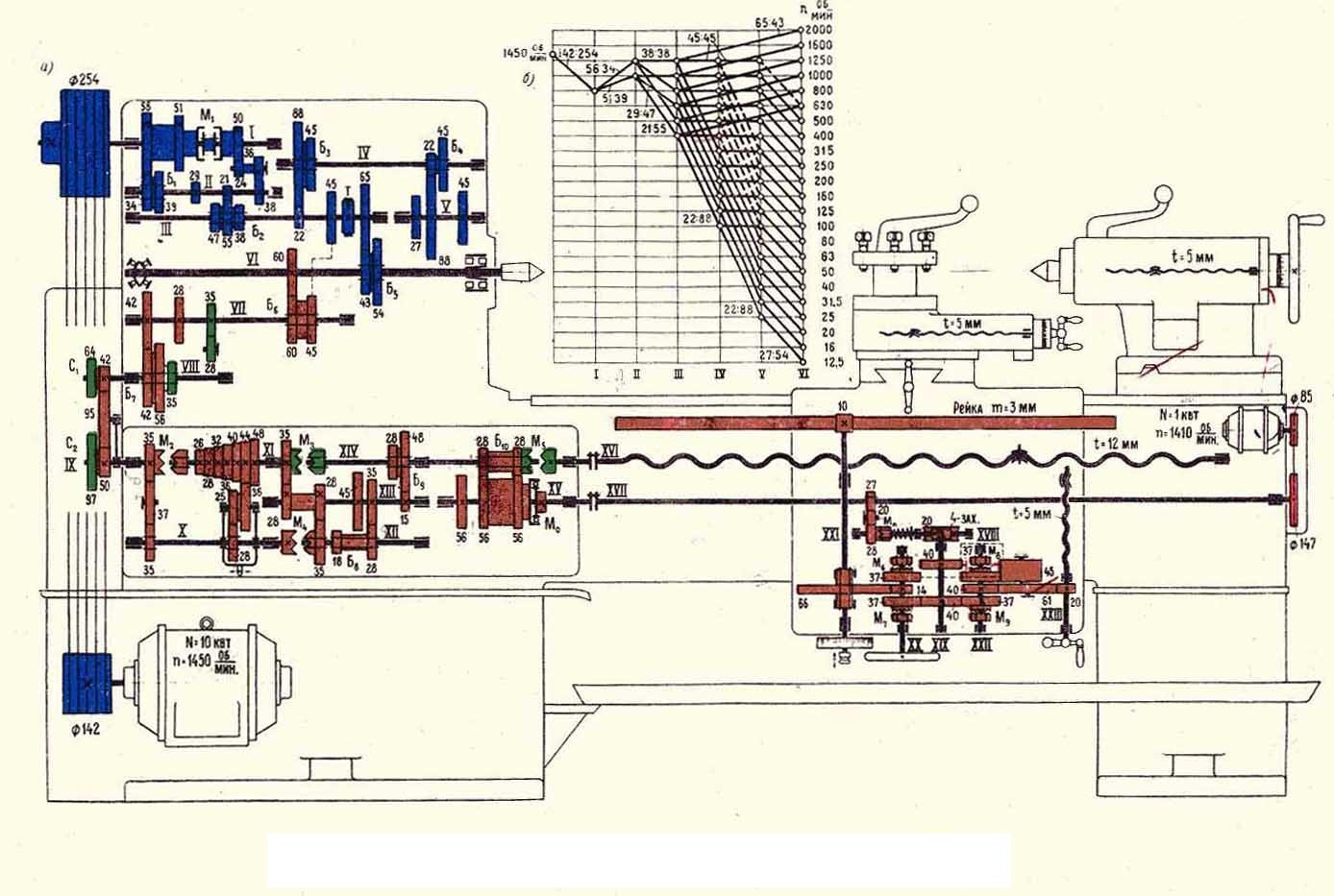 Общее передаточное отношение всей кинематической цепи...  Кинематическая схема представляет собой относительное...